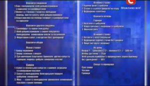 Диета Светланы Фус: меню на неделю